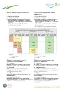 Citation norme VSS 40671c